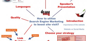 Search Engine Optimization Dubai SEM SEO
